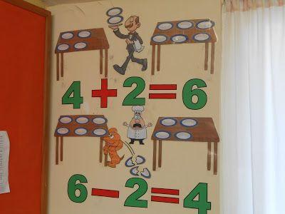 Πρώτα ο δάσκαλος...: Πρόσθεση κι Αφαίρεση στην ταβέρνα!