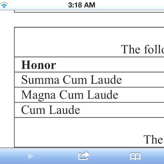 Graduate Suma Cum Laude 59