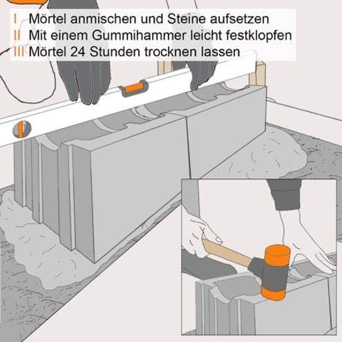 Mauer Mit Hohlblocksteinen Bauen In 12 Schritten Obi Mauer Bauen Mauer Gartenmauer Selber Bauen