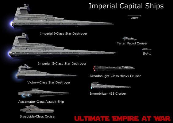 Star Wars ships   Capital Ships image - Ultimate Empire at War Mod for Star Wars ...