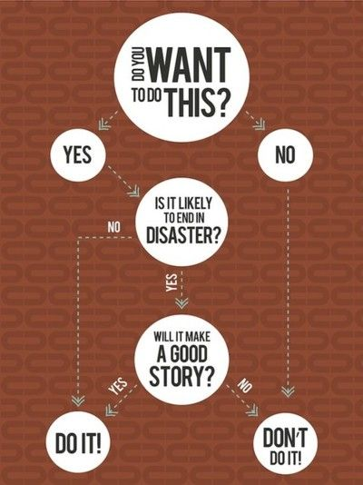 all about good story: Decisions Decisions, Flow Charts, Live Life, Science Charts, Favorite Quotes, Story Lifemotto, Lovely Quotes, Charts Lists, Decision Chart