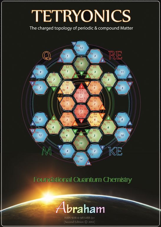 473 best Tetryonic Chemistry images on Pinterest Chemistry, Theory - new periodic table energy level electrons