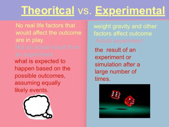 theoretical vs experimental probability probability pinterest. Black Bedroom Furniture Sets. Home Design Ideas