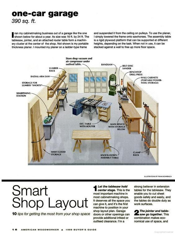 Possible Workshop Layout For One Car Garage Garage Workshop Layout Workshop Layout Woodworking Shop Layout