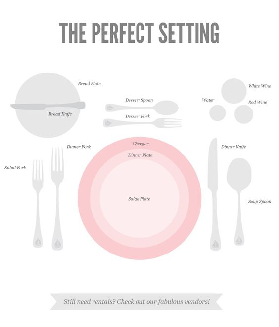 How To Properly Set A Table For Dining | Euffslemani.com