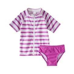 SwimZip™ Infant Toddler Girls' Rashguard and Swimsuit Bottom Set Quick Information