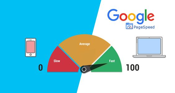 Check Google Pagespeed Score - CTM Tools