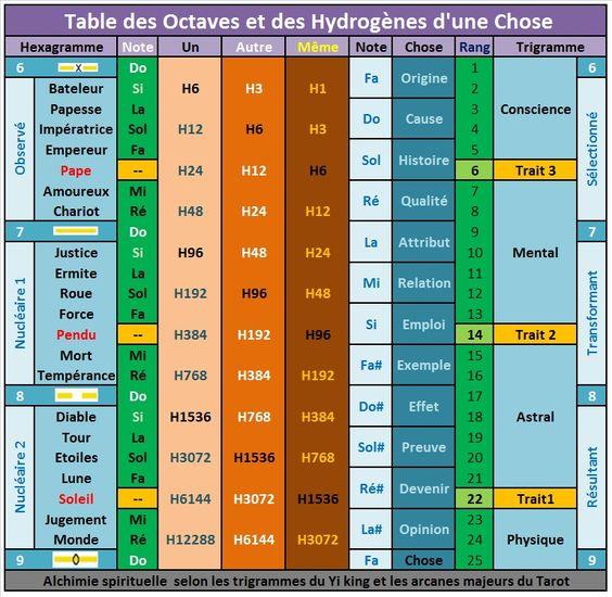 table_chose_a1.jpg