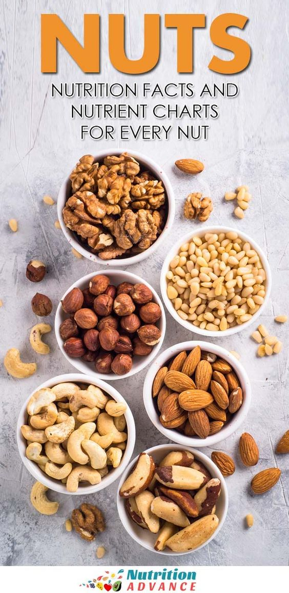 17 Types Of Nuts How Do They Compare Walnuts Nutrition Pecan Nutrition Food Facts