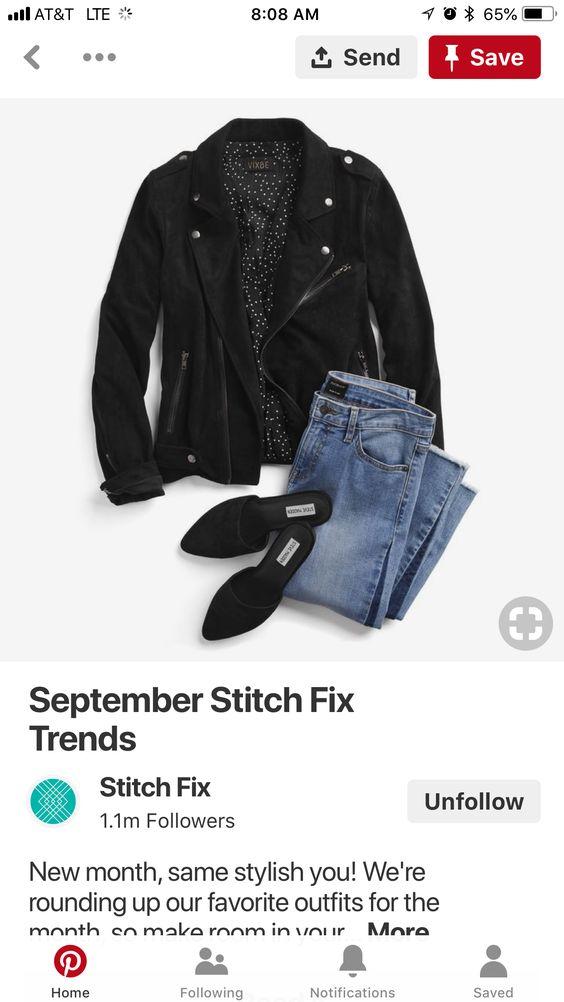 Fashionable Closet Decor