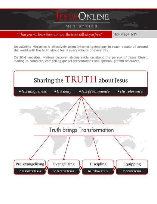 Stylize the diagram page for annual report for JesusOnline Ministries by LightDreams