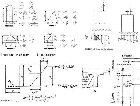 foundation mathematics for engineers pdf