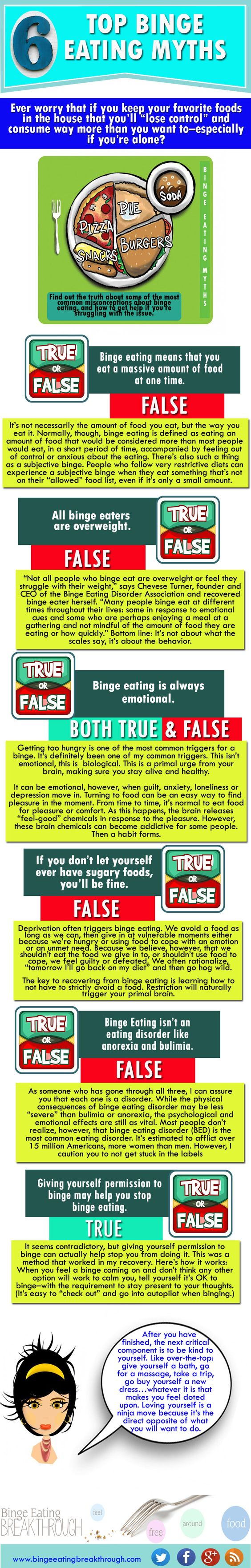 informative speech on eating disorders