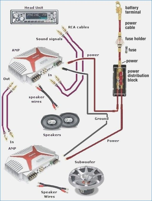 Car Sound System Wiring Diagram – Onlineromania.info - 515x681 - jpeg | Car  amplifier, Sound system car, Car audio systemsPinterest