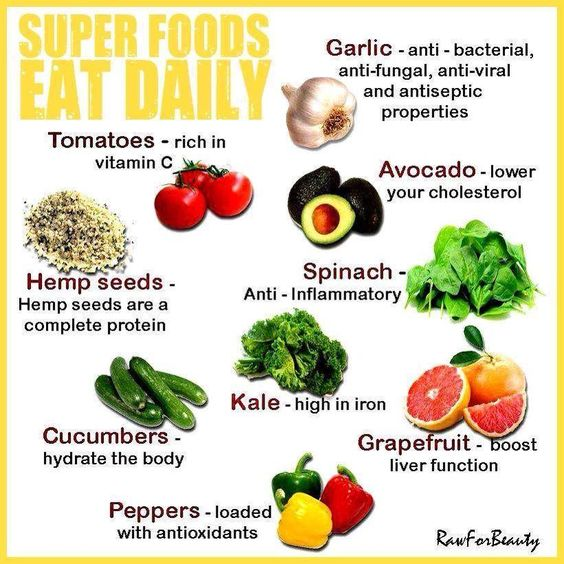 Eat daily super foods from Natural cures