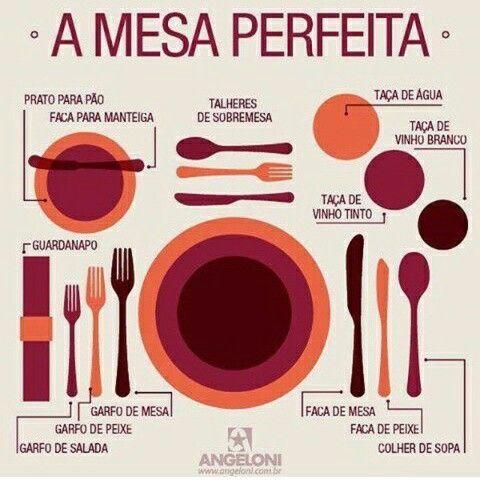A mesa perfeita: