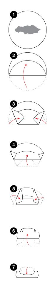 How you fold the tortilla can make or break a burrito. I think this is how chipotle folds theirs