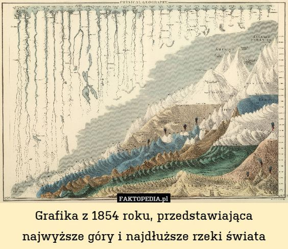 Faktopedia Czyli Taka Fajniejsza Wikipedia Ccxxxii Natural Landmarks Grand Canyon Landmarks