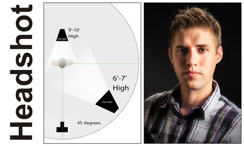 different lighting styles. you can achieve different lighting styles to complement your model remember that o