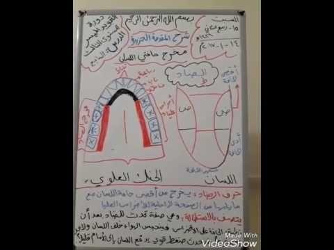 شرح المقدمة الجزرية الدرس 7 مخرج الضاد صفة الاستطالة Youtube Books Book Cover Quran