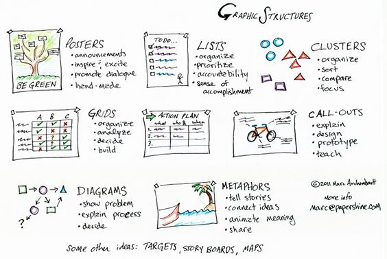 Graphic structures for visual recording
