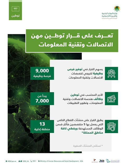 Saudi Arabia May Ban Expats From Few Hospitality Jobs Marriott Hotels Hotel Riyadh