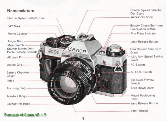 canon eos 80d instruction manual