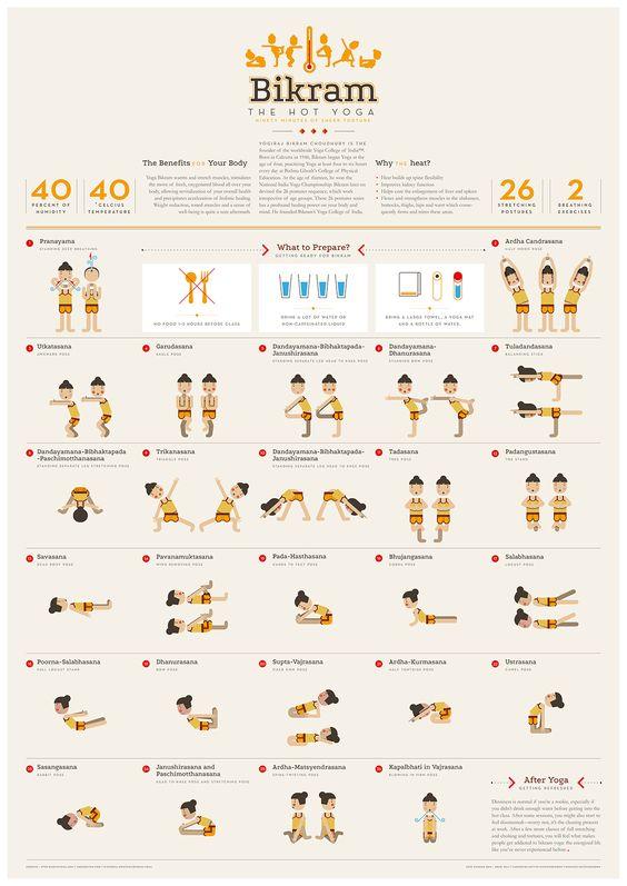 Bikram Yoga Pose Sequence {Infographic} | Yoga poses, Google and ...