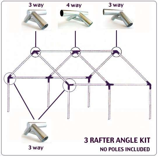 Pvc canopy tent frame plan tent frame angle joint kits for Homemade wall tent frame