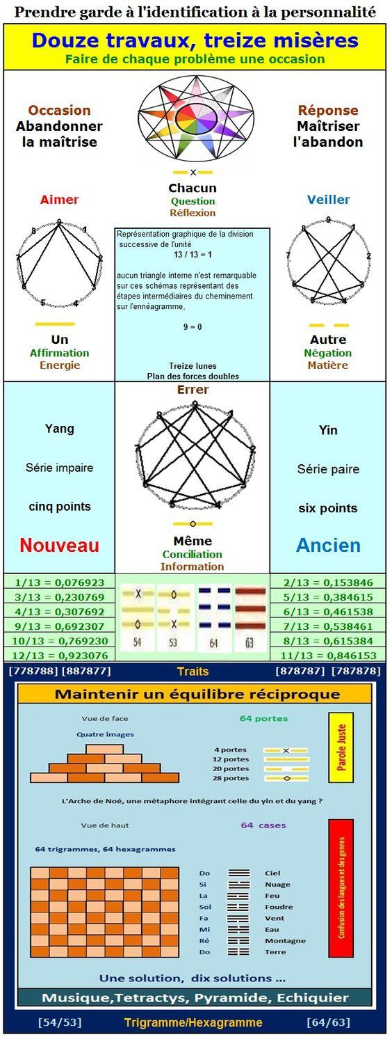 Hermétisme - Page 5 B3083a9b4eb66319468d66cb316b0231