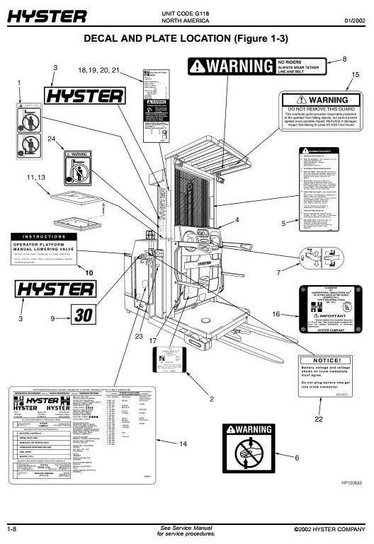 repair diagrams user guide
