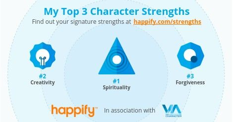 I just took the character strengths assessment on Happify. Check out my top strengths and find out yours!  http://my.happify.com/?s=ab64f38d