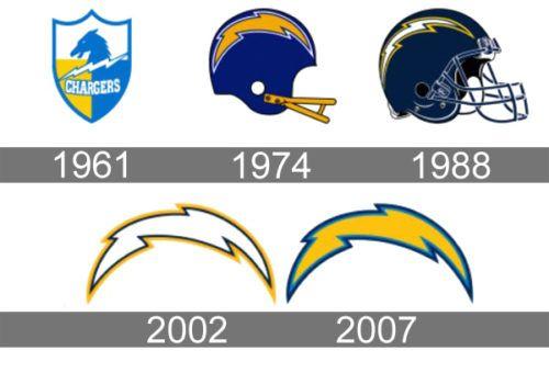 San Diego Chargers Logo History San Diego Chargers Logo San Diego Chargers Chargers Football