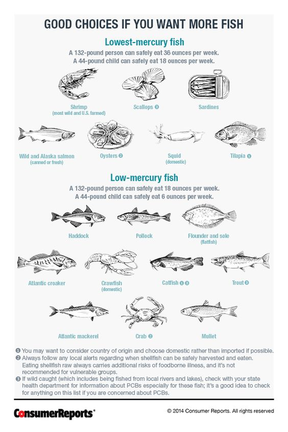 Many of us want to eat more fish, but we're worried about too much mercury. While all of us should be concerned, women who are pregnant or nursing need to pay special attention. A handy chart from Consumer Reports ranks fish by amount of risk in each species.