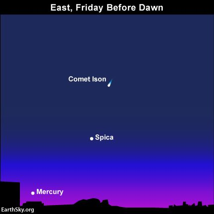 Comet ISON is in the predawn sky now.  It's getting closer to morning twilight as it heads toward its November 28 encounter with the sun.  I...