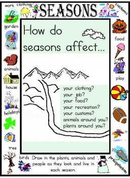 FREE! Integrate seasonal changes, climate and weather into your Social Studies content. Students can easily relate to how environmental changes affect our clothing, food, work, play, traditions...and much more!