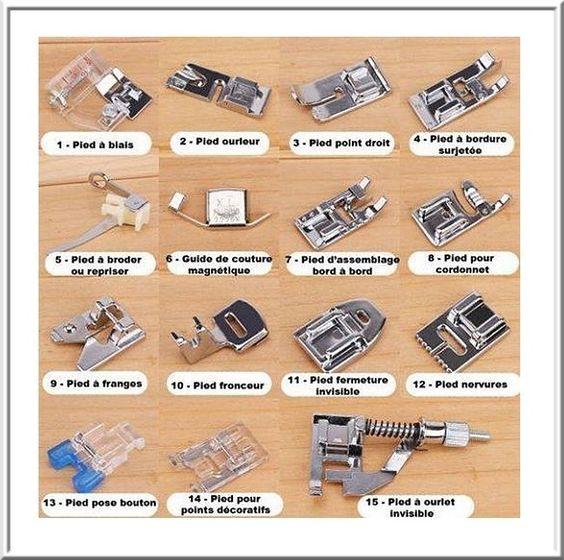 Pinterest le catalogue d 39 id es for Machine a coudre 974