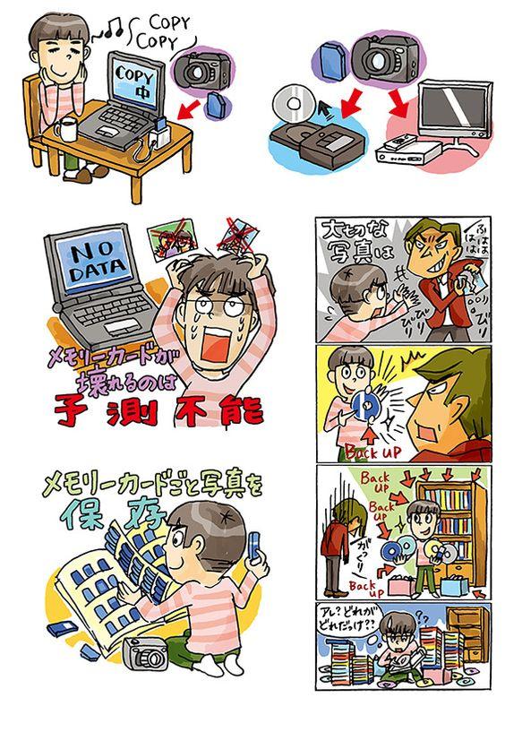朝日新聞社 アサヒカメラ 「データのバックアップ」