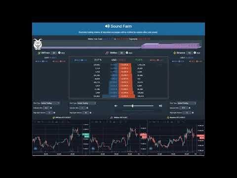 Margin trading bitcoin on binance