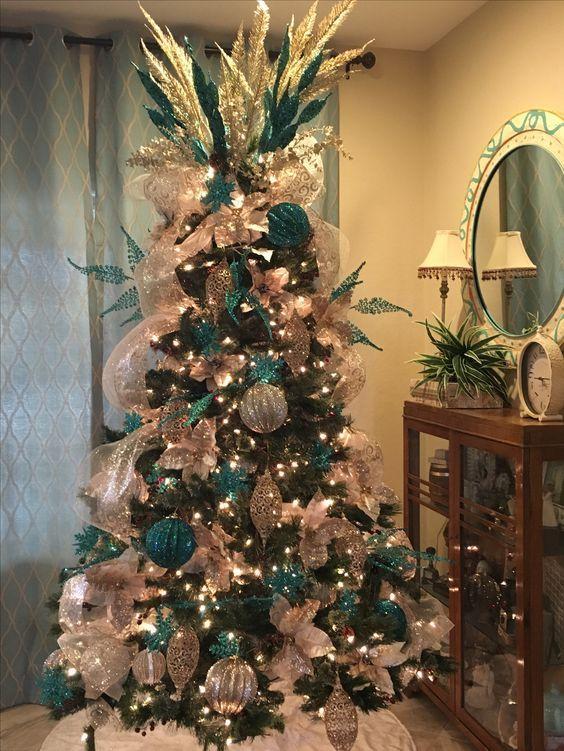Tendencias en Decoración de árboles de Navidad 2019 ,2020