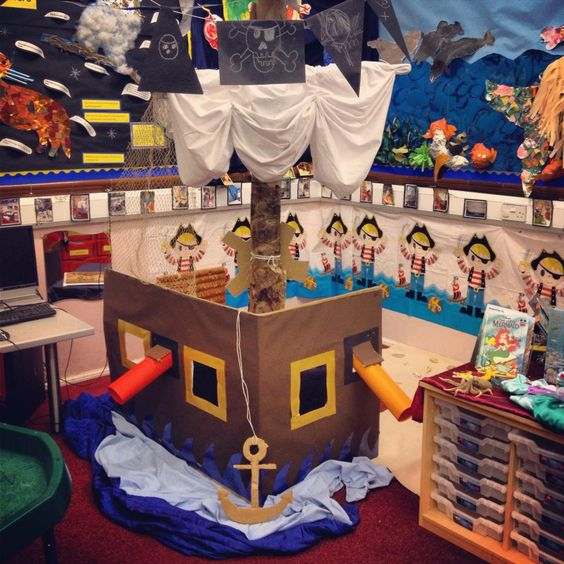 A Pirate Role Play Area! Complete with a mast, sail, helm, portholes, canons and an anchor. Inside, there is a 'Treasure Island' where children can sail to and find the buried treasure!