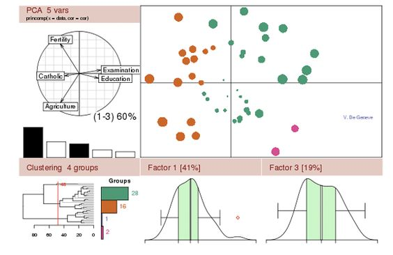 36 sites to check out for data visualization techniques