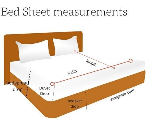 Bed Sheet Sizes Flat Sheets Fitted Sheets Comforter Dimensions