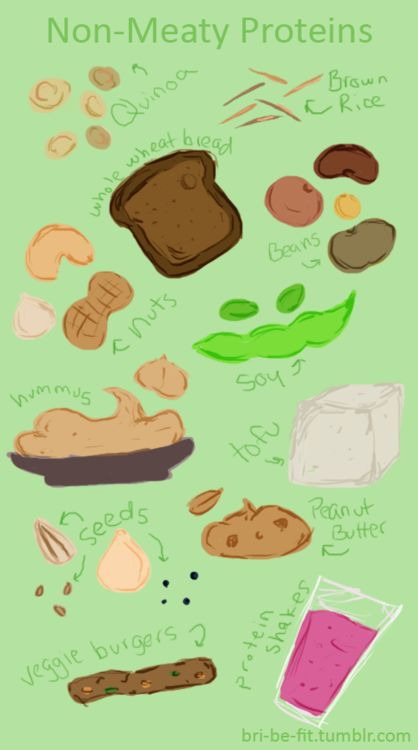Wonder where to get protein while cutting down on meats?  Veggies will have their own image soon <3