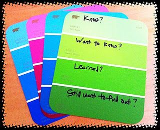 Exit tickets--adapt for math