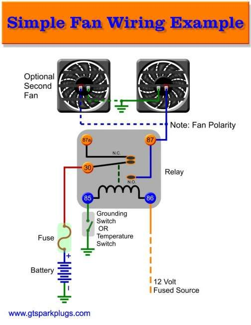 12 Car Cooling Fan Wiring Diagram Car Diagram In 2020