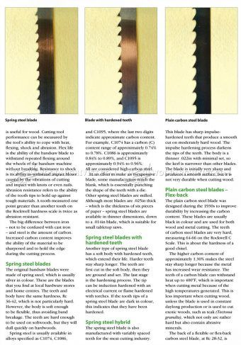 #1476 Complete Guide to Band Saws Blade Choice - Band Saw Tips, Jigs and Fixtures