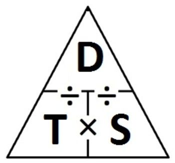 Image result for distance formula triangle