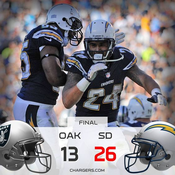 San Diego Chargers WE WIN!  Great day today at the Q in San Diego.  The big win combined with both the Ravens & Dolphins loss keeps MY Chargers in the wild card playoff hunt!  With just one week to go in the regular season it comes down to this, A win against KC next Sunday at the Q, and both the Ravens & Dolphins losing there final games and MY Chargers are in!!!  GO BOLTS!