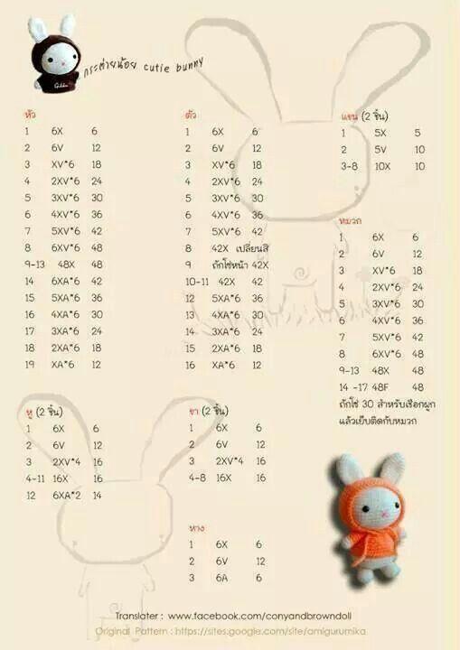 Amigurumi Maneki Neko Free Pattern : Pinterest The world s catalog of ideas